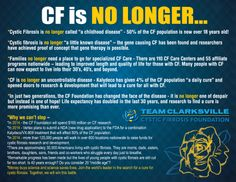 What cystic fibrosis is NOT.
