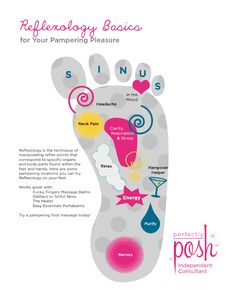 Simple Reflexology Foot Map.  It's so cute!  Using skin sticks on the points marked (essential oil loaded shea butter) can help with many issues.  Yay for pampering!