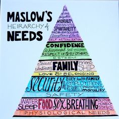 Maslow's Hierarchy of Needs. — Art Therapy, another way to think about the vari… Maslow's Hierarchy of Needs. — Art Therapy, another way to think about the various stages of recovery from trauma or any life-changing event either personal or in the family. Therapy Tools, Art Therapy, Therapy Ideas, Play Therapy, Speech Therapy, Trauma, Mental Health News, Mental Health Nursing, Mental Health Counseling
