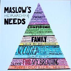 Recreation Therapy Ideas | Mental Health & Emot...