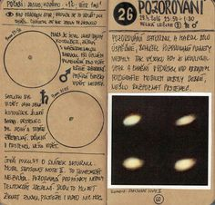 Sketch Note Astronomy Saturn Mars
