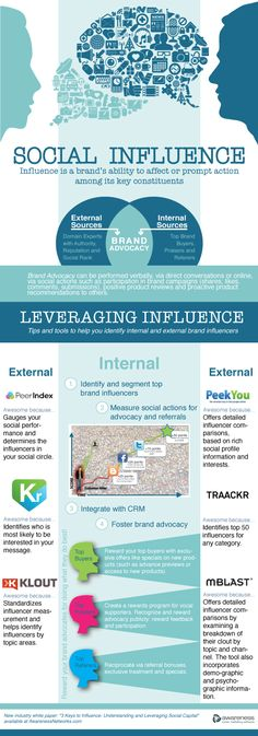 Social Influence. Tips and tools to help you identify internal and external brand influencers #infographic by awareness