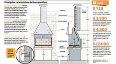 Plans for an argentine grill. Note the chimney design                                                                                           More