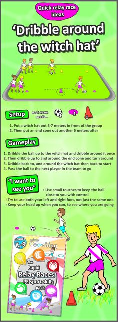 Soccer dribbling A fun really race idea to develop soccer skills with your students check out loads more PE teaching activities here! Soccer Drills For Kids, Soccer Practice, Soccer Skills, Basketball Drills, Soccer Coaching, Kids Soccer, Soccer Games, Soccer Training, Soccer Tips