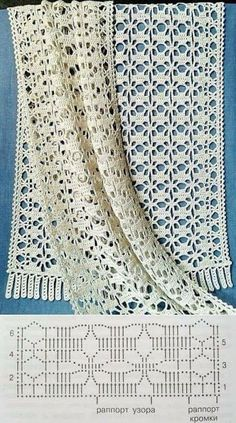 Most recent Totally Free Crochet poncho chal Ideas Палантин – накидка – шаль крючком, gratis teltekening, haaksc Poncho Au Crochet, Crochet Shawls And Wraps, Crochet Scarves, Patron Crochet, Blanket Crochet, Crochet Diagram, Crochet Motif, Crochet Doilies, Crochet Pincushion
