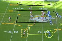 """In today's installment of the """" NFL series, former NFL defensive back Matt Bowen breaks down the core route combinations at the pro level to give you a better understanding of the game. Nfl Oakland Raiders, Pittsburgh Steelers, Dallas Cowboys, Football 101, Defensive Back, Nfl Philadelphia Eagles, Peyton Manning, Washington Redskins, Georgia Bulldogs"""