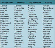 Ejemplos De Adjetivos Calificativos En Inglés Adjetivos Opuestos En Ingles Abecedario Inglés