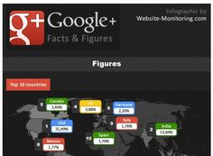 Google+ infographic with timeline and demographics. Will it reach 400M by end of 2012?