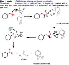Oxidation of primary alcohols to aldehydes using PCC reagent