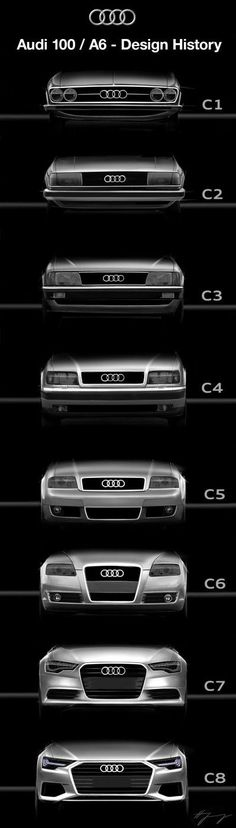 Audi 100/A6 Design History