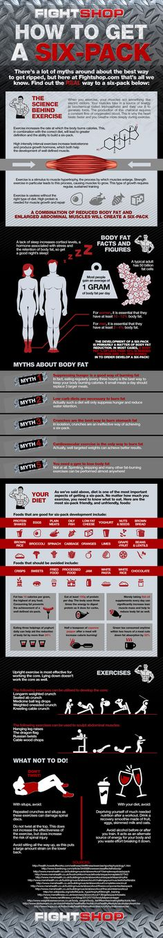 Exercise increases the rate at which the body burns calories. In combination with the correct diet, it will lead to greater definition and the ability to build a six-pack. This infographic brought to you by Fightshop reveals the myths surrounding body fat, the most six-pack friendly and unfriendly foods and the most effective exercises for developing your core and sculpting your abdominal muscles.