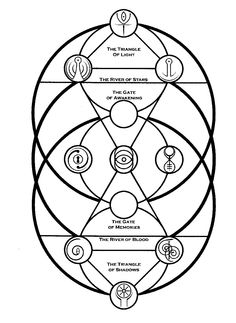 Tree of Enchantment: Ancient Wisdom and Magic Practices of the Faery