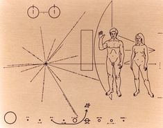 "Pioneer Plaque -  designed in 1971 and is 9"" x 6"". Its estimated that the satellite and plaque are currently nine and half billion miles away from Earth."
