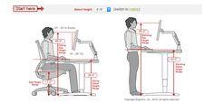 The Ergonomics of standing and Sitting