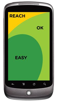 most people operate their mobile device with their right hand use the illustrated touch zones