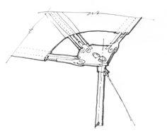 Resultado de imagen para tensile fabric structure details