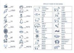 Complete com sílabas e circule o nome de cada animal. Atividade de Ensino Fundamental pronta para imprimir e usar. Miriam Veiga. Alfabetização Blog.