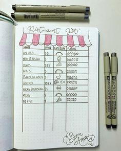 """85 Likes, 3 Comments - Bullet Journal (@mrs_bullets_journal42) on Instagram: """"My husband and I have an ongoing list of restaurants to try where we live! Instead of having them…"""""""