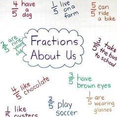 Students love this fraction activity! I put kids in groups of 5-6. They ask each other questions and record answers on a poster in fraction… Fraction Activities, Kindergarten Activities, Comparing Fractions, Fifth Grade, Interactive Notebooks, 5th Grades, Elementary Schools, This Or That Questions, Preschool Activities
