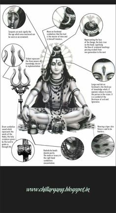Atributos de shiva