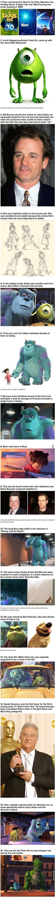Facts about Monsters Inc