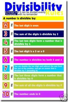 Divisibility Rules Division Math Classroom Poster (Didn't know the 7 & 8 tricks! Math Tutor, Math Teacher, Math Skills, Math Lessons, Teaching Math, Teaching Ideas, Teacher Stuff, Classroom Posters, Math Classroom