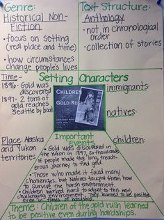 BLOG: PREPARATION FOR THE CHILDREN OF THE GOLD RUSH UNIT. Janet Erickson blogs about how she prepared herself and her students for the Children of the Gold Rush unit (4.4). She includes sample retell summaries from her students and also a fun idea- gold nuggets!