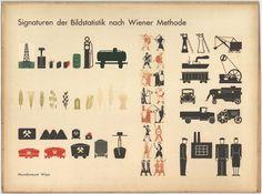 Gerd Arntz u. Otto Neurath, Mengenvergleiche, Collection International Institute of Social History, Amsterdam