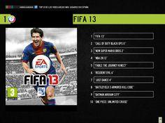 Top Juegos en Actualidad7. Top videojuegos más jugados en España.