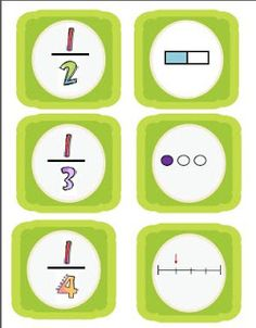 printable cards to teach fraction. Suitable for 2 and 3 grades...or struggling 4th graders.