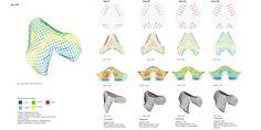 karamba3d-How-to-make-things-lighter-group1_structuralanalysis
