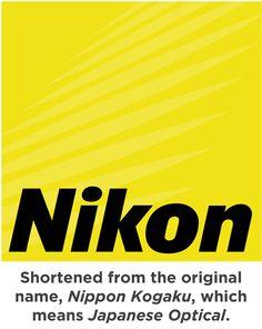 How Nikon got its name