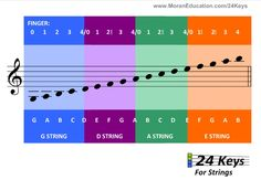 violin note chart - need this for future reference!