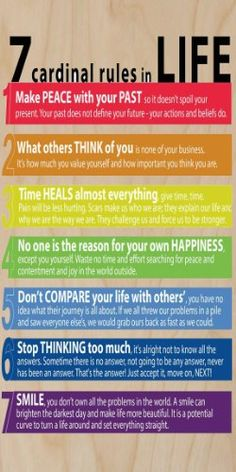 Seven Cardinal Rules in Life Motivational - Birch Plywood Wood Print Poster Wall Art Hat Shark http://www.amazon.com/dp/B00EXWQLFO/ref=cm_sw_r_pi_dp_A8pAvb13B1KA4