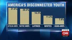 Report: U.S. segregation hurting youth