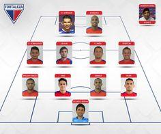 Este deve ser o time titular do Fortaleza Esporte Clube contra o Juventude.  Gostou, torcedor? Faria alguma alteração?