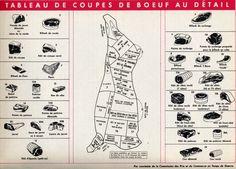viande-coupes-boeuf.gif (800×575)