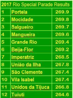 SALGUEIRO BAIXAR SAMBA ENREDO 2009 DO