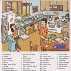 Learning the English vocabulary for kitchen appliances English Grammar Book, English Games, English Reading, English Writing Skills, English Fun, English Vocabulary Words, English Phrases, English Study, English Lessons