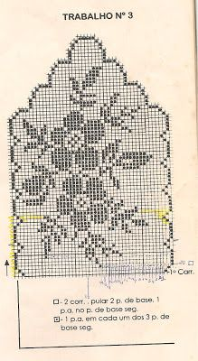 This Pin Was Discovered By Crochet Lace Edging, Crochet Motifs, Crochet Doilies, Free Crochet, Crochet Patterns, Crochet Table Runner, Crochet Tablecloth, Fair Isle Knitting Patterns, Filet Crochet Charts