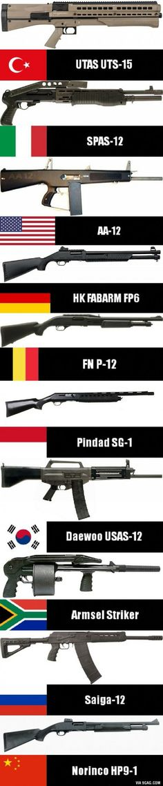 Which one is your favorite shotgun?