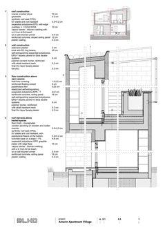 5330d8b6c07a80f4c6000053_amarin-apartment-village-3lhd_3lhd_210_amarin_apartment_village_details.png (2000×2830)