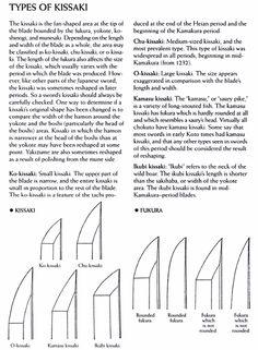 Types of kissaki. http://books.google.com/books/about/The_Connoisseur_s_Book_of_Japanese_Sword.html?id=zPyswmGDBFkC