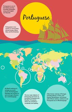 Infographic of Portuguese   Tongues of the World