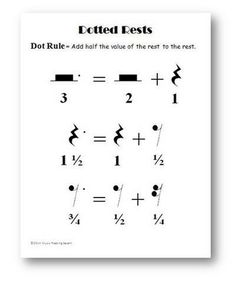 Dotted Rests – Music Reading Savant Store