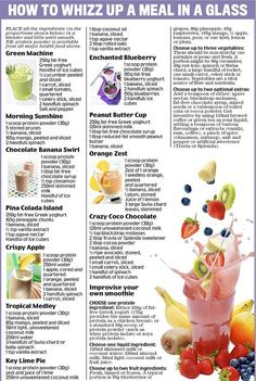 overnight-diet-smoothie-recipe.jpg 620×923 pixels