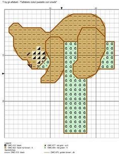 alfabeto colori pastello con orsetti T