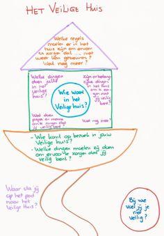 Gespreksvoering met kinderen; Het Veilige huis, kinderen betrekken bij het maken van afspraken voor het veiligheidsplan