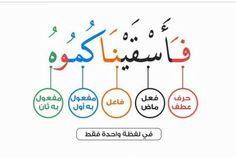 The eloquence of the Koran. The eloquence of the Koran. Arabic Verbs, Quran Arabic, Learn Arabic Alphabet, Arabic Poetry, Arabic Lessons, Islamic Phrases, Arabic Language, Islam Facts, Learning Arabic