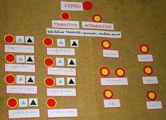 verbo Montessori transitivi e intransitivi